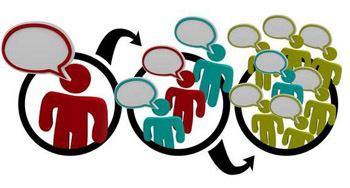 用这5招做口碑营销 消费者也能成为你的代言人