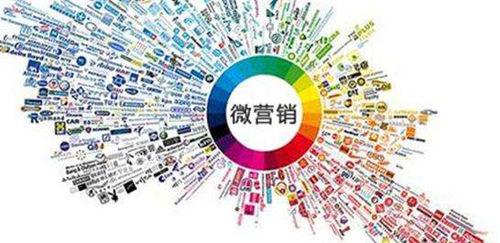 全微营销:陶瓷品牌营销推广必经之路