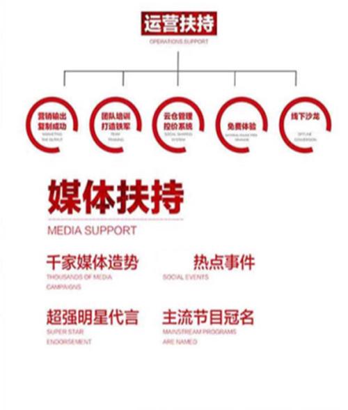 王老吉广药吉悠全国总代理官方招商加盟