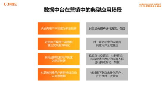 何兴华:零售行业正在全面迎来超级流量场时代!