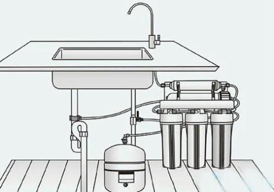 借用名人品质宣传 塑造中国净水器十大品牌个性